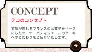 CONECPT